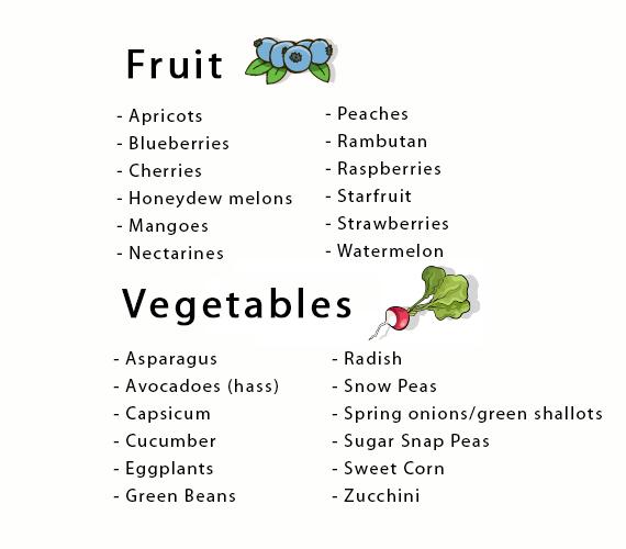 DECEMBER-Fruit-and-Veg